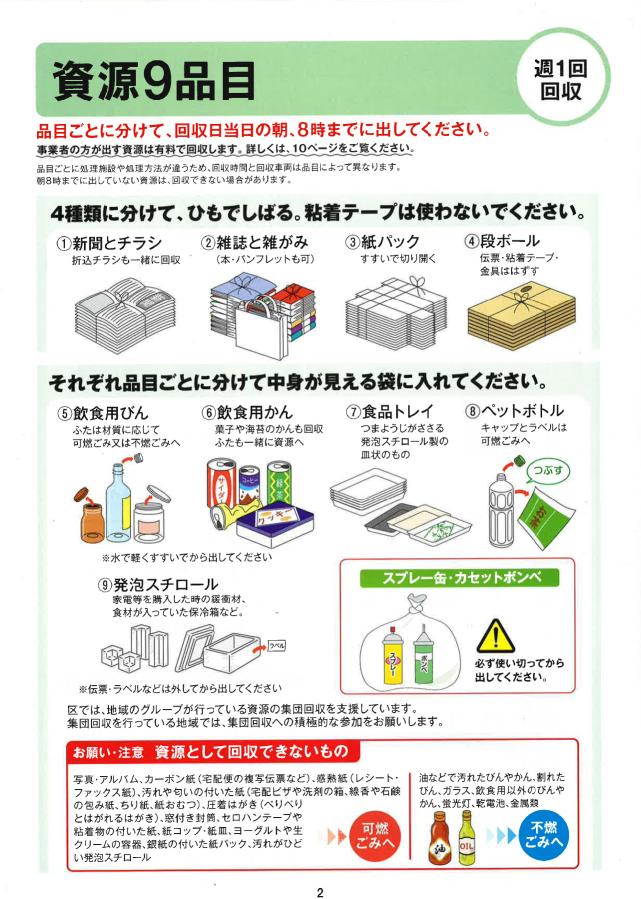 大田区ホームページ:資源物(9品目)